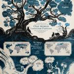 jezici svijeta