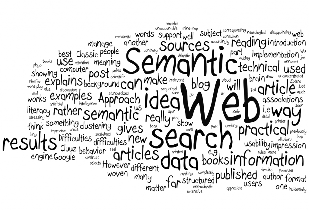lektura online sadržaja