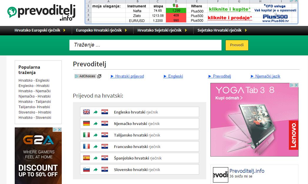 Online Prijevod Kako Doći Do Kvalitetnog Online Prijevoda