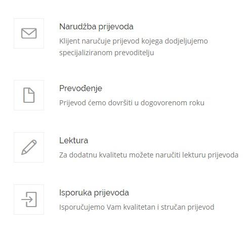 prevoditeljska agencija prevođenje